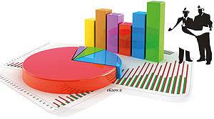 ابزار اصلی مدیران در فرآیند ارزیابی طرحها