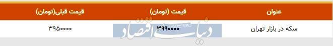 قیمت سکه در بازار امروز تهران ۱۳۹۸/۰۸/۱۱