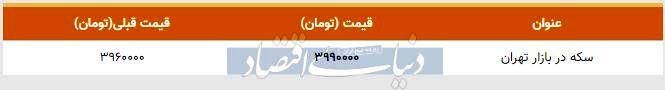 قیمت سکه در بازار امروز تهران ۱۳۹۸/۰۸/۱۹