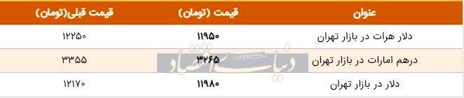 قیمت دلار در بازار امروز تهران ۱۳۹۸/۰۵/۰۳| ماندگاری دلار در کانال ۱۱ هزار تومان