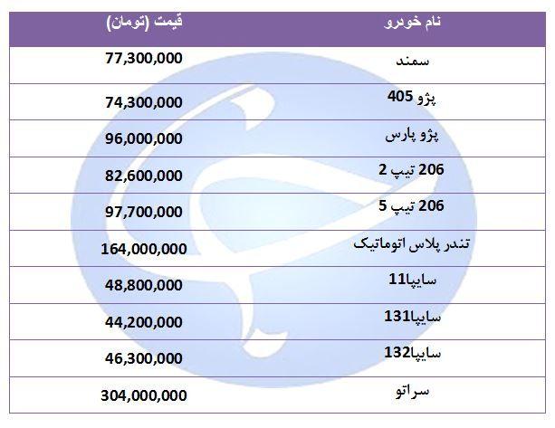 قیمت خودروهای پرفروش در ۲۴ مرداد ۹۸ + جدول