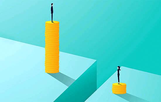 ارزیابی منصفانه بودن دستمزدها در سازمان