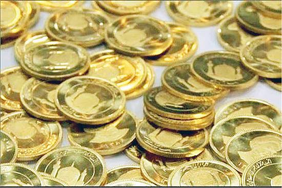 منفیترین بازدهی سکه در سال 97