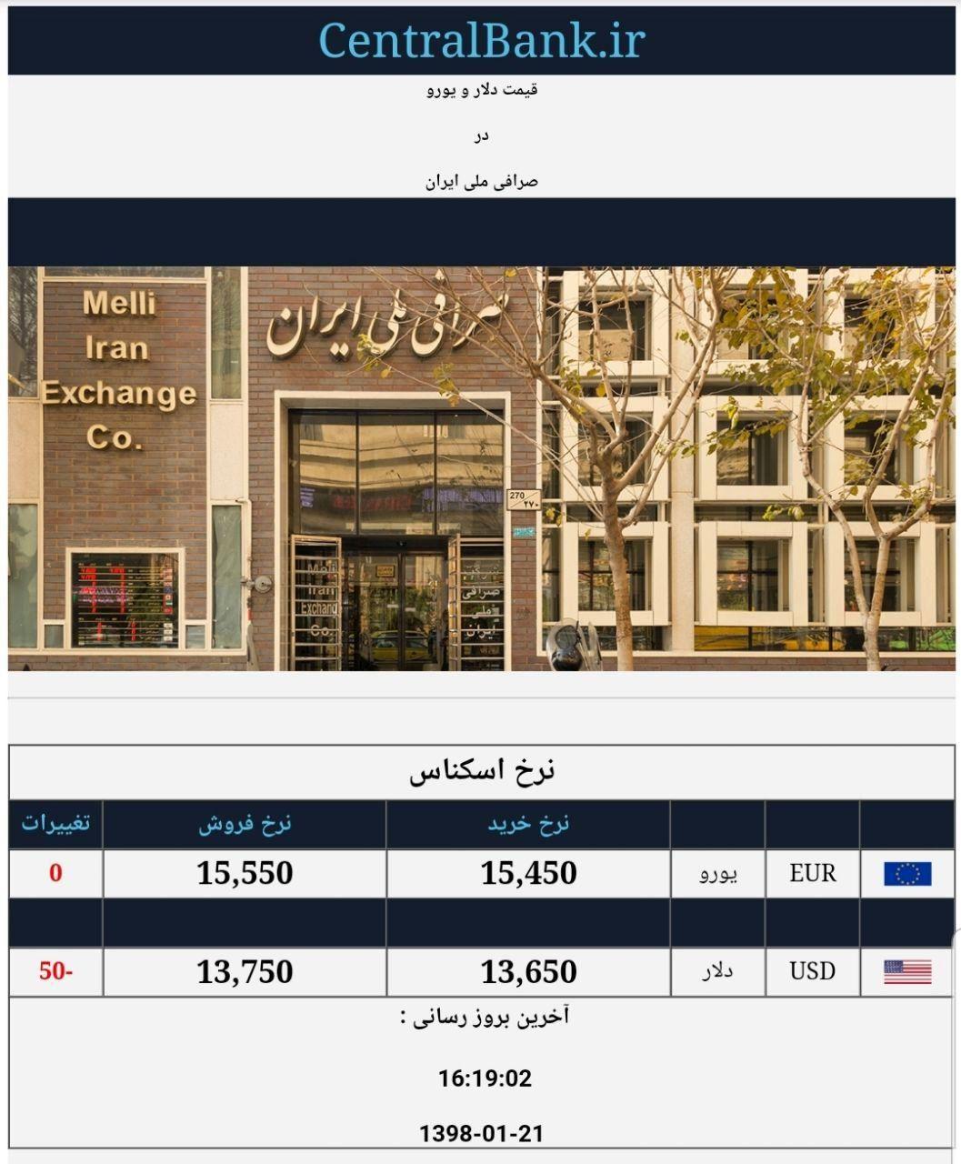 قیمت دلار در صرافی ملی امروز ۱۳۹۸/۰۱/۲۱ | دلار کوتاه آمد